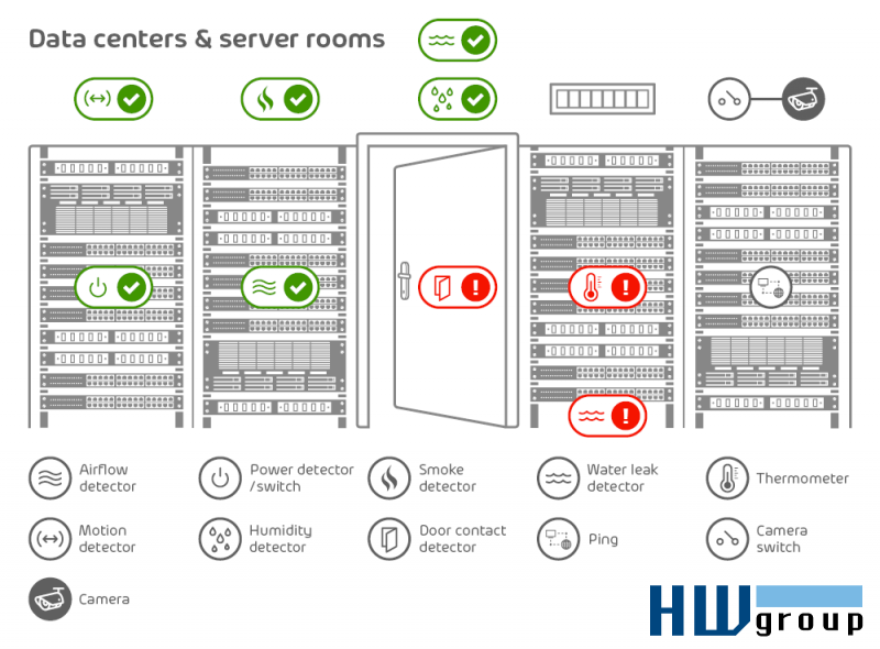 datacentersserverrooms